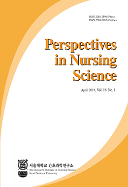 Perspectives in Nursing Science