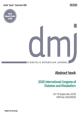 International Congress of Diabetes and Metabolism